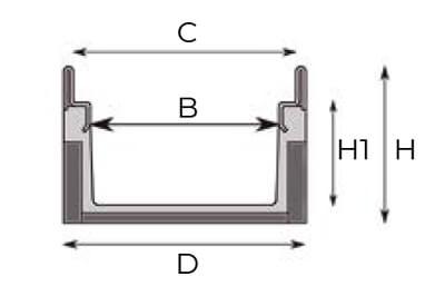 canaleta de hormigón polímero estándar C100