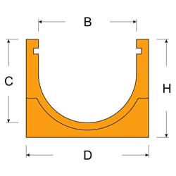 Canaleta de hormigón polímero