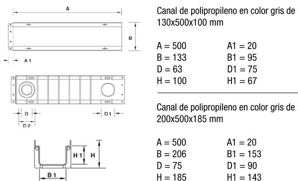 Canaleta de polipropileno reforzada sin pendiente