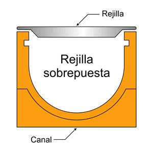 Rejilla de fundición sobrepuesta sobre canal polímero
