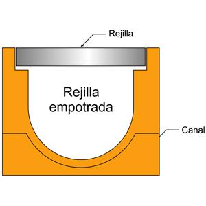 rejilla-seccion-tipo-canal-empotrado_300
